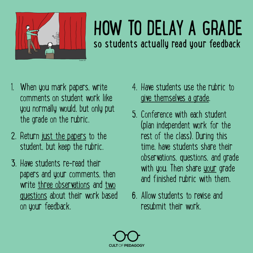 Infographic with steps to get students to read feedback.